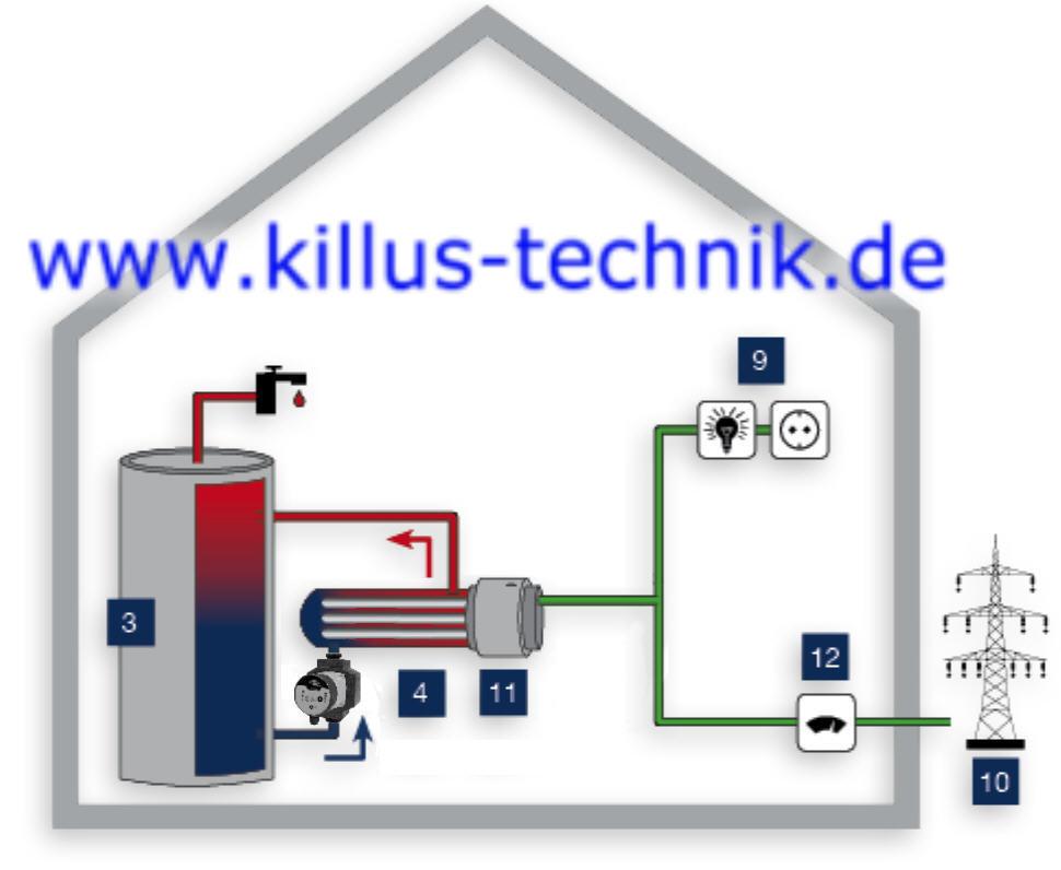 EfectHeater-AC Effekt-Heizer-AC Durchlauferhitzer Anschlußplan Edelstahl für Photovoltaik (PV) und Heizungen Killus-Technik.de