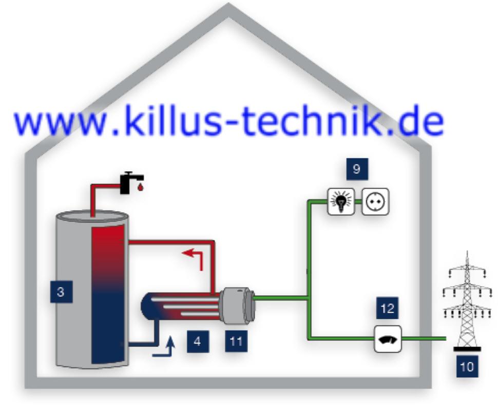 Durchlauferhitzer an Hygienespeicher mit Rücklaufanhebung Killus-Technik.de