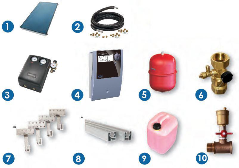 Flachkollektor-Solarpaket 2 bis 10 Kollektoren Killus-Technik.de