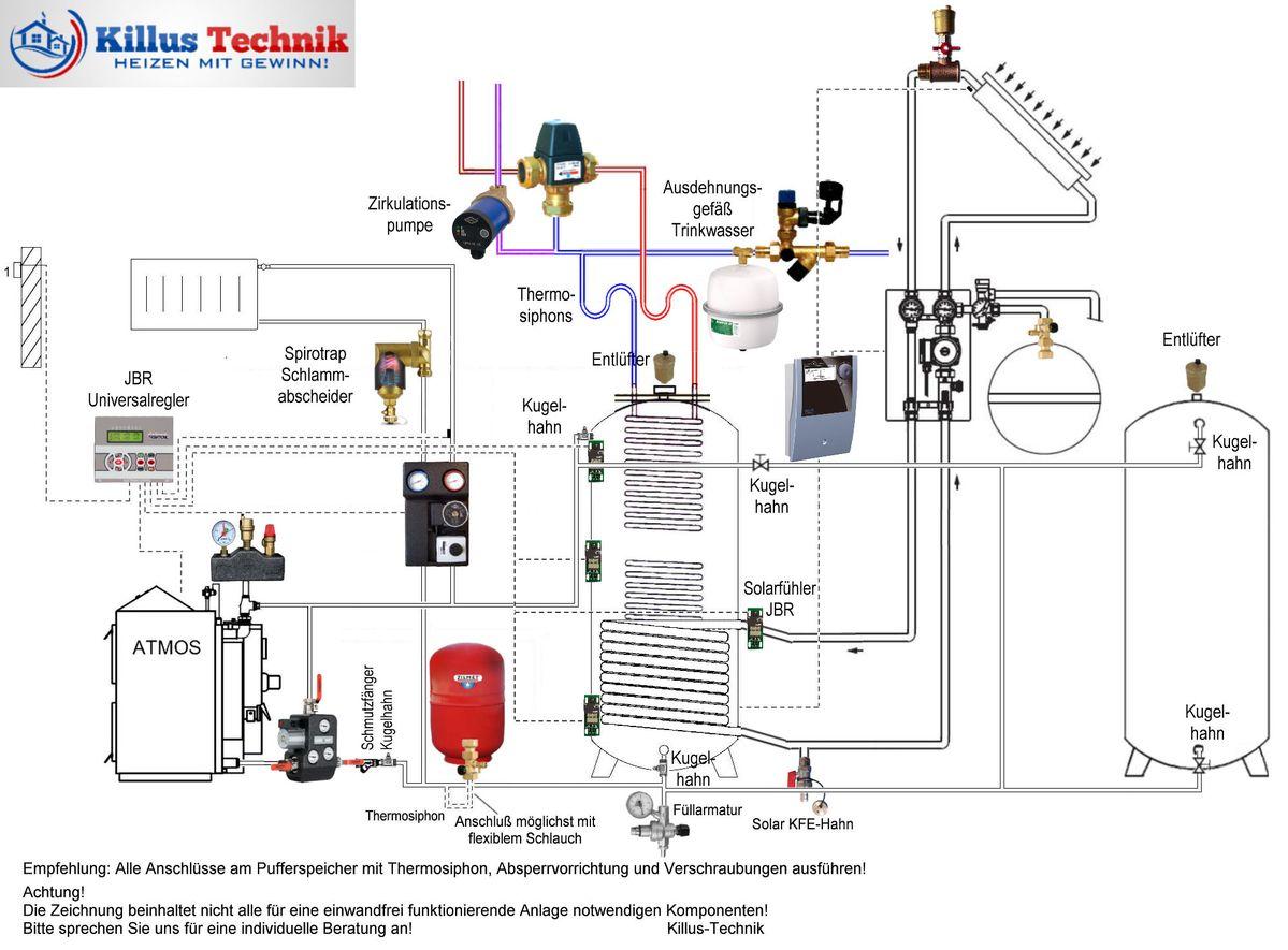 ATMOS Holzvergaser GSE mit TWL Hygienespeicher und JBR Reglung und Vakuum-Röhrenkollektoren Solaranlage Killus-Technik.de