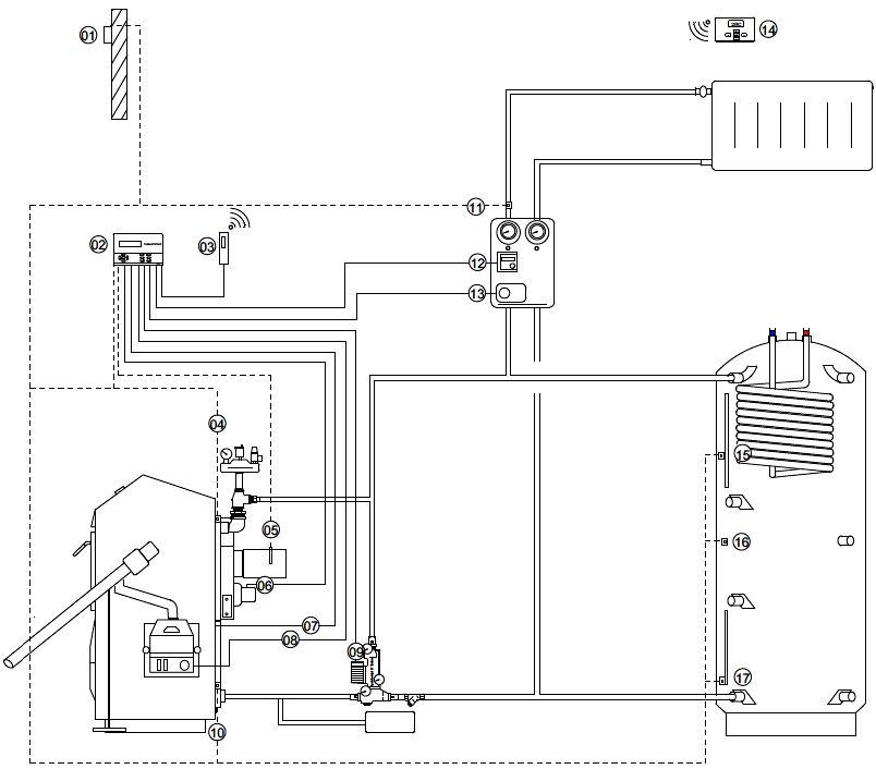 JBR ATMOS Systemregler Anschluß eines Pelletkessels mit Hygienespeicher und Mischer sowie Raum- und Außensteuerung Killus-Technik.de