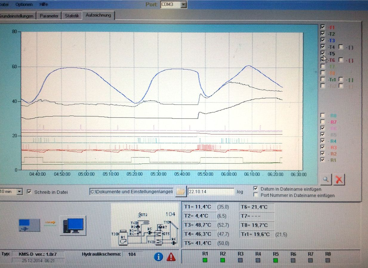 KMS-D Software Darstellung auf dem Computer über USB Killus-Technik.de