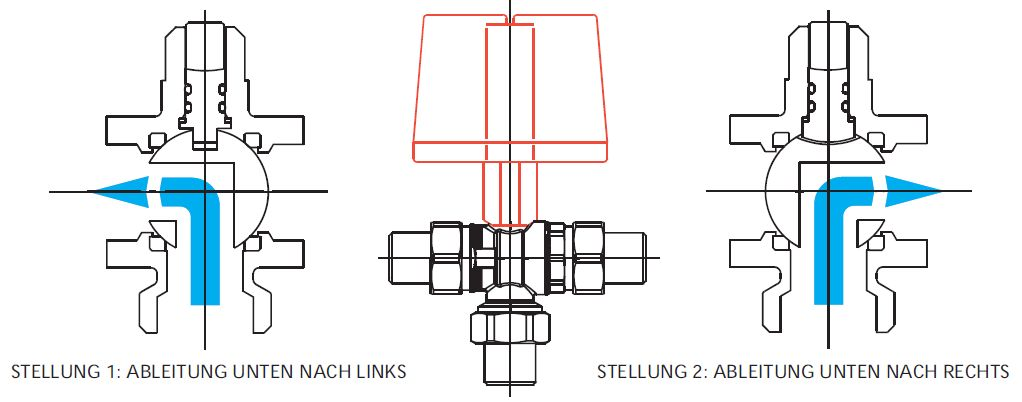 Motorkugelhahn 3-Wege L-Bohrung Funktion SWIFT-O-MATIC (R) QM Killus-Technik.de.jpg