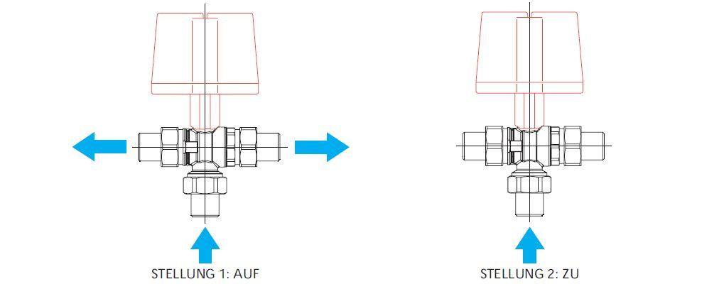 Motorkugelhahn 3-Wege T-Bohrung SWIFT-O-MATIC (R) QM Killus-Technik.de.jpg