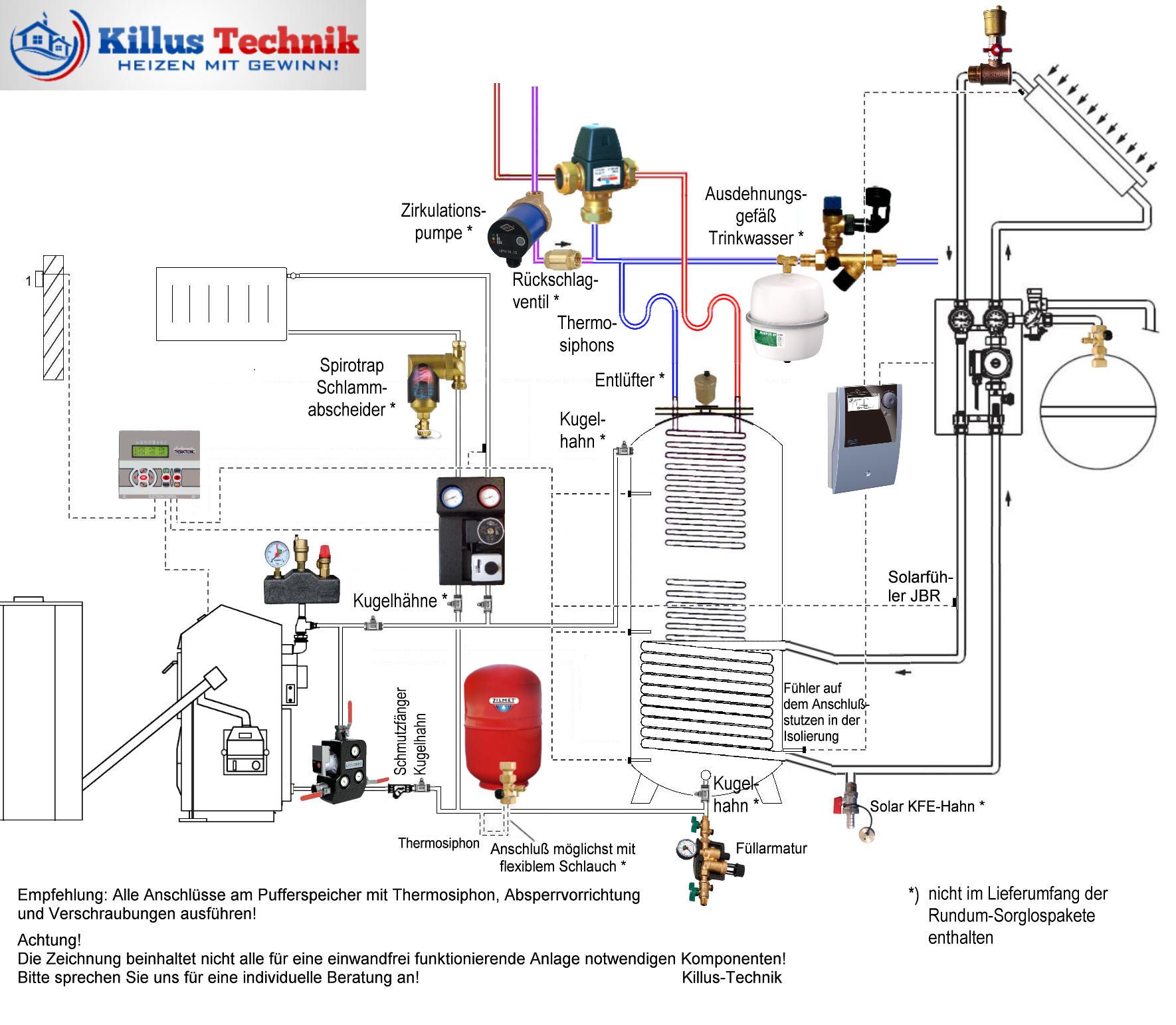 ATMOS Pelletheizung mit TWL Hygienespeicher und JBR Reglung und Vakuum-Röhrenkollektoren Solaranlage Killus-Technik.de
