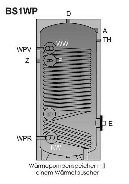 Emaillierter Warmwasser Standspeicher Typ BS1WP Schnitt Killus-Technik.de