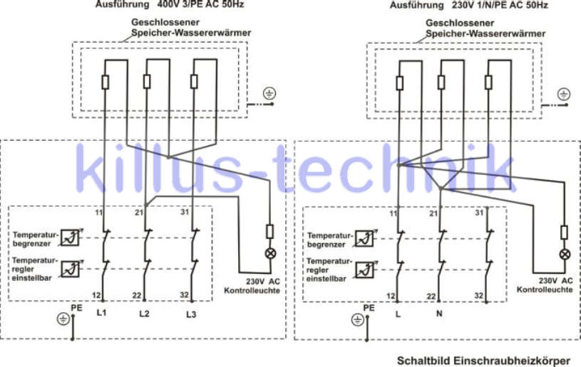 elektrischer durchlauferhitzer 12 kw aus edelstahl f r photovoltaik anlagen pv ebay. Black Bedroom Furniture Sets. Home Design Ideas