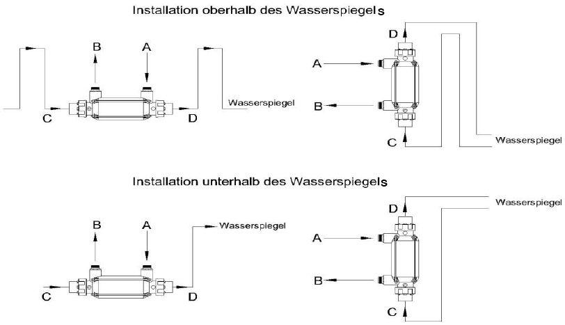 Killus-Technik - Schwimmbad Kunststoff-Tauscher mit Titan-Schlange D ...
