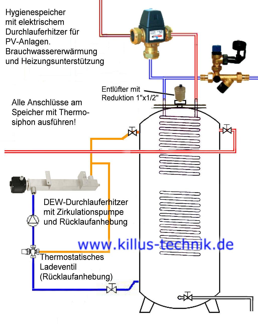 killus technik elektrischer durchlauferhitzer 3 bis 12 kilowatt aus edelstahl speziell. Black Bedroom Furniture Sets. Home Design Ideas