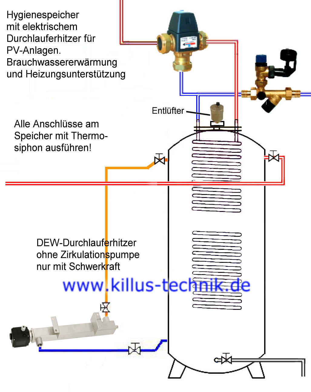 Durchlauferhitzer an Hygienespeicher ohne Pumpe Schwerkraft Killus-Technik.de