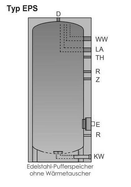Edelstahl-Pufferspeicher Typ EPS 100 mm Weichschaumisolierung Schnitt Killus-Technik.de