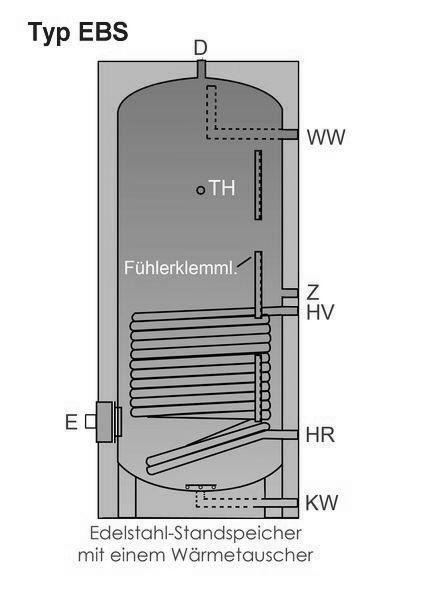Edelstahl-Pufferspeicher mit 1 Waermetauscher Typ EBS Schnitt Killus-Technik.de