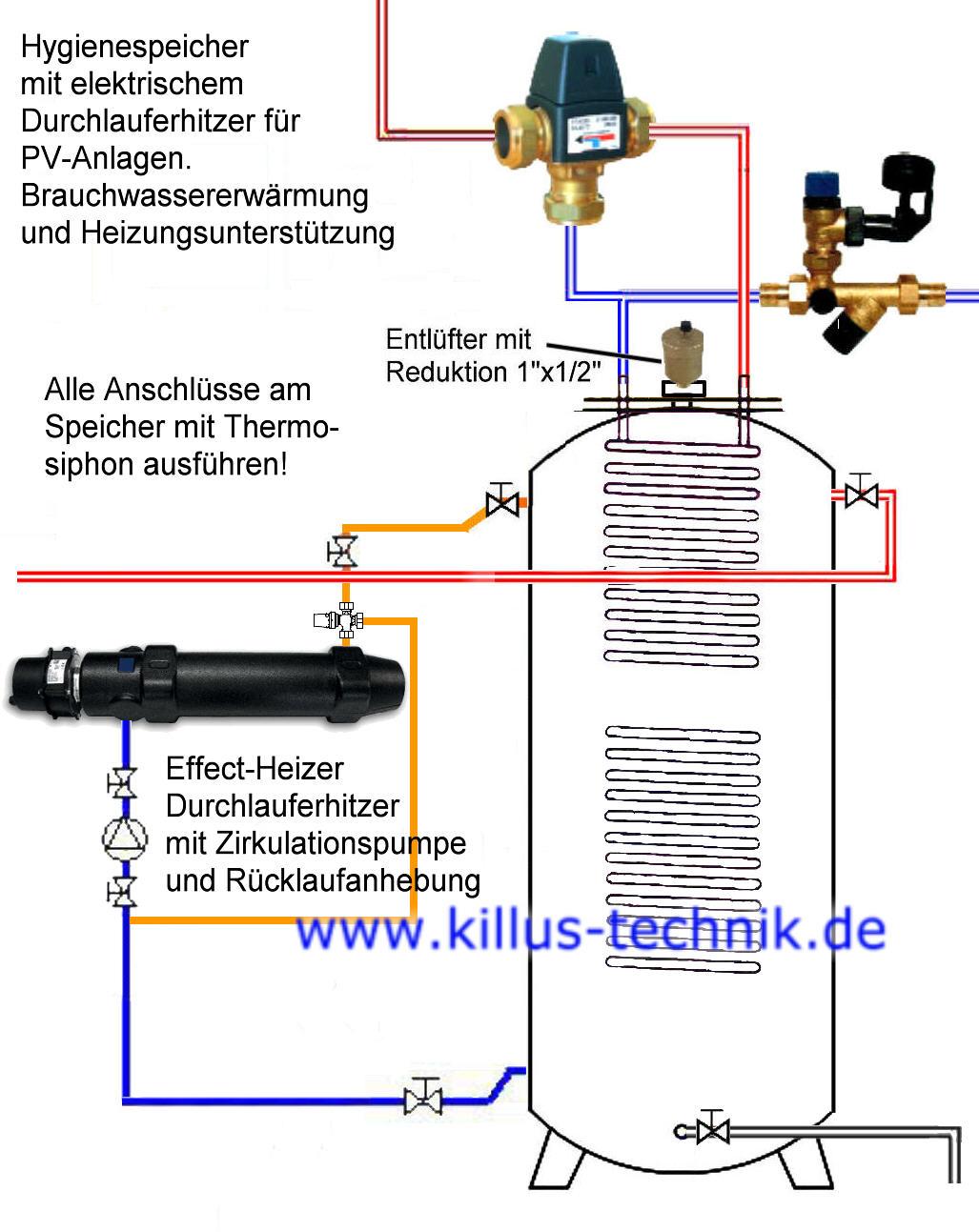 Effekt-Heizer Durchlauferhitzer an Hygienespeicher mit Rücklaufanhebung Killus-Technik.de