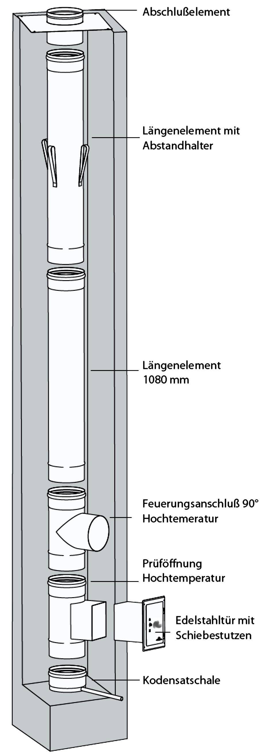 Einzugschornstein-Edelstahl Killus-Technik.de
