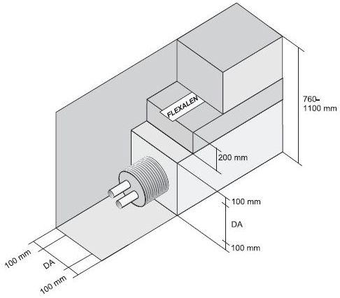 Flexalen-Grabenaufbau.jpg
