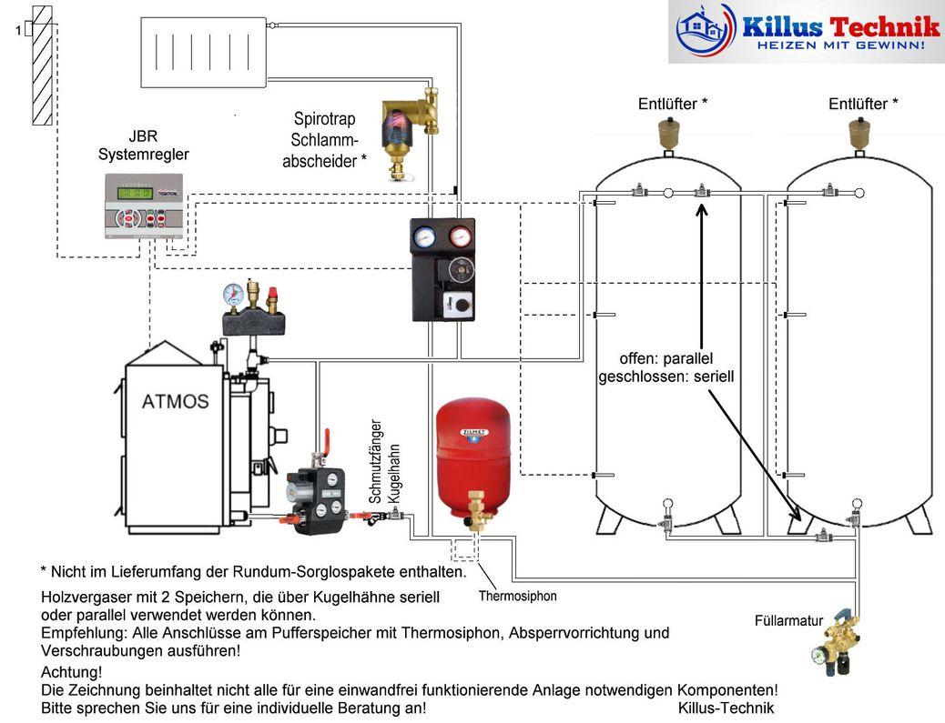 Holzvergaser Anschluss-Schema ATMOS www.Killus-Technik.de