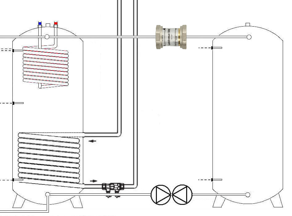 Laddomat 5000 Doppel-Rückschlagventil Anwendung zwischen zwei Speichern Beladung Entladung Killus-Technik.de