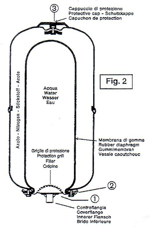 Aufbau eines horizontalen Membranausdehnungsgefäes Maxivarem Einbauskizze Membrane.jpg