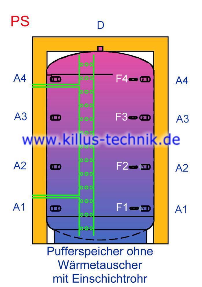 PS_2000 Pufferspeicher mit eingebautem Einschichtrohr Killus-Technik.de