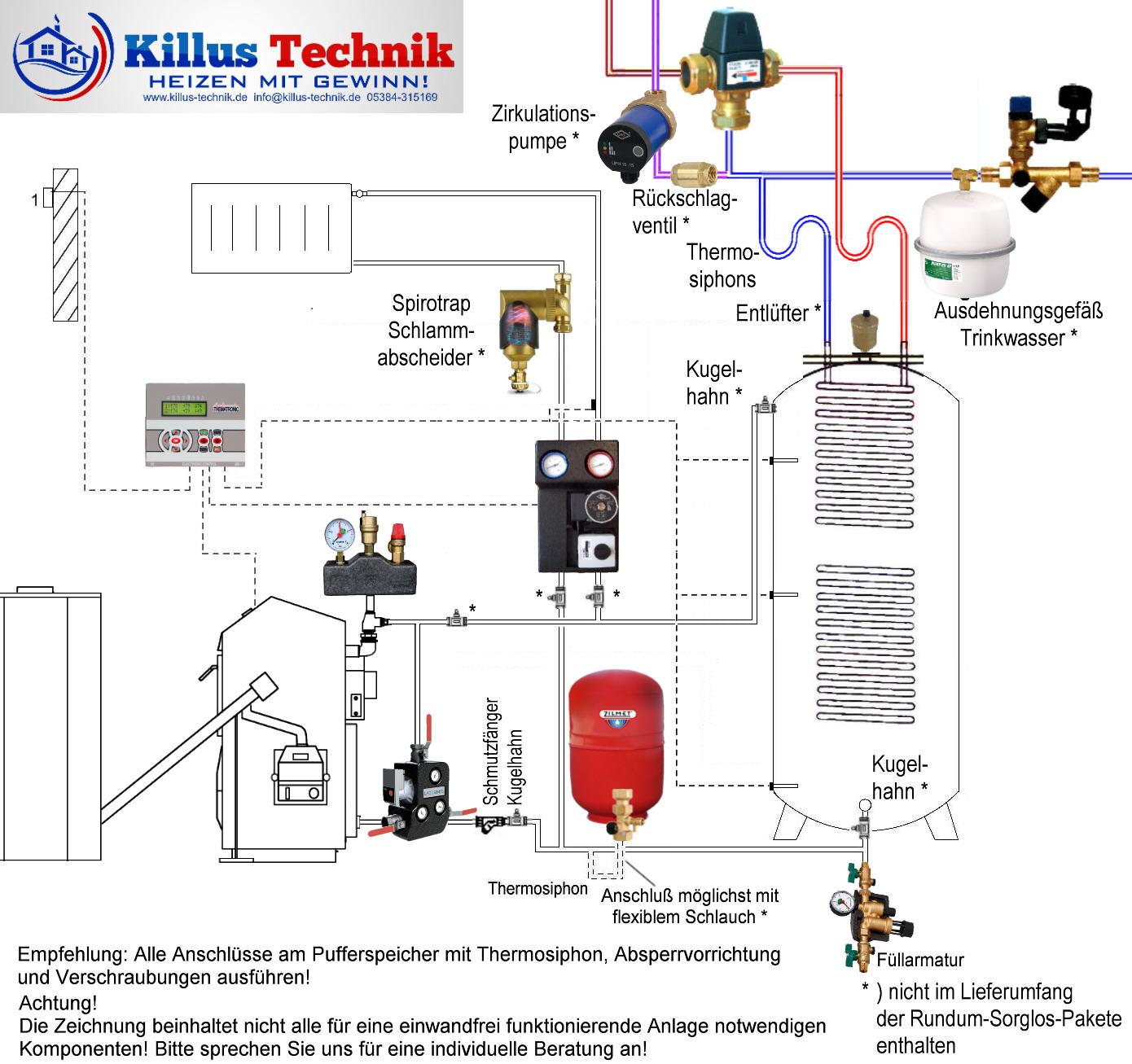 ATMOS Pelletheizung mit TWL Hygienespeicher und JBR Reglung Killus-Technik.de
