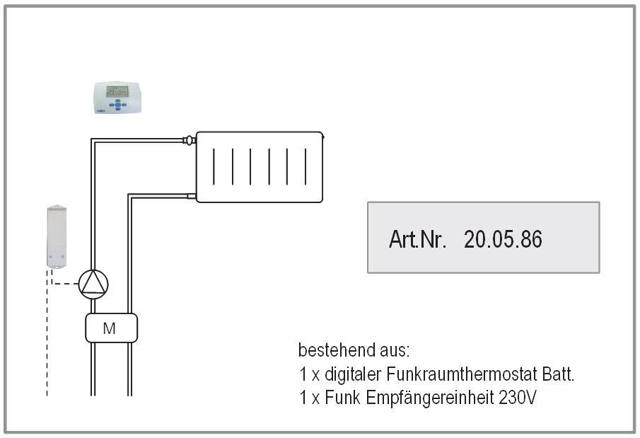 Raumthermostat Anbindung Variante 2 Funkausführung ATMOS Killus-Technik.de