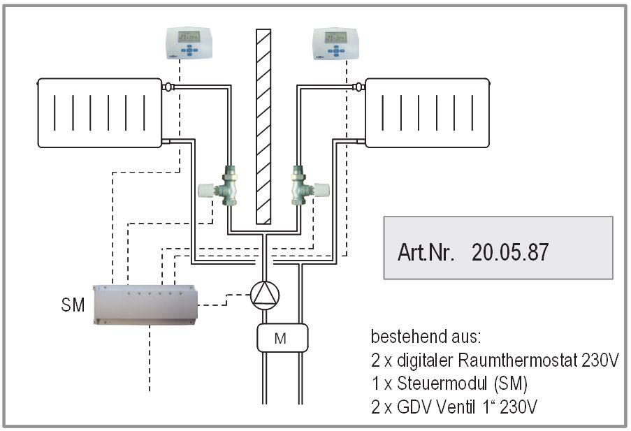 Raumthermostat Anbindung Variante 3 mit 2 Heizkreisen ATMOS Killus-Technik.de