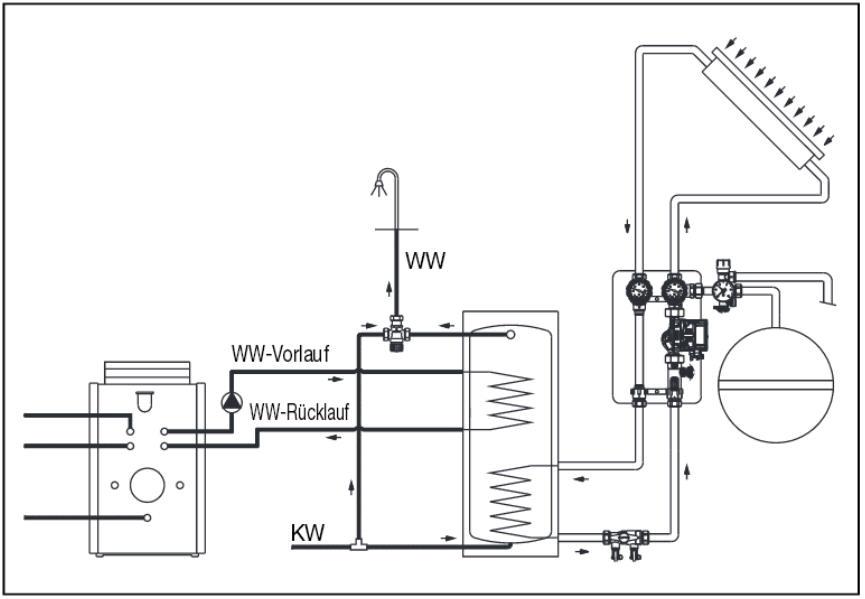 Solarstation Regusol L130 Oventrop Hydraulik Einbindung in Solaranlage und Heizung Killus-Technik.de