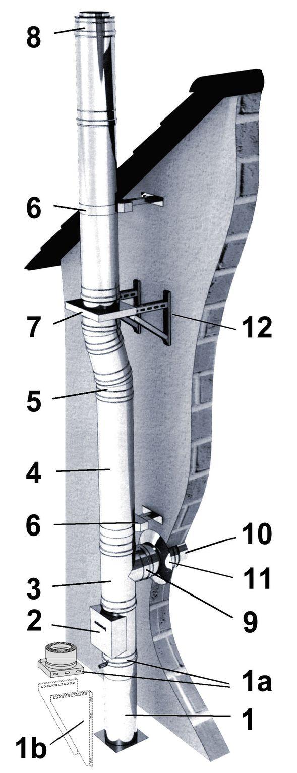 Schornsteinsystem Edelstahl Außenschornstein