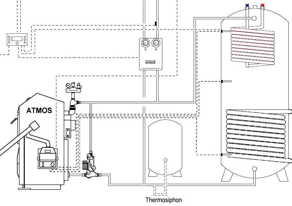 Heizungsanlage mit Thermosiphon am Anschluß des Ausdehnungsgefäßes (MAG) Killus-Technik.de